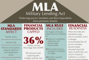 military lending act